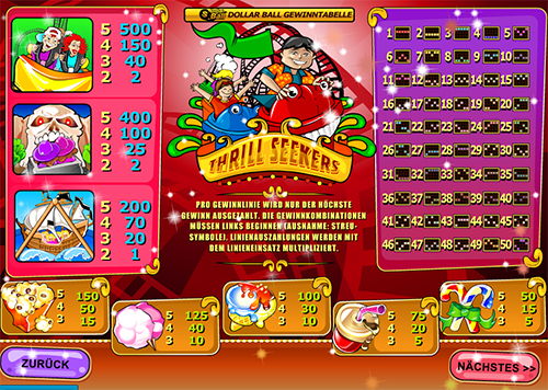 thrill seekers online slot
